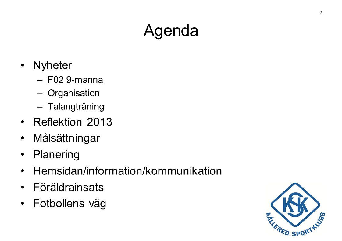 Agenda Nyheter Reflektion 2013 Målsättningar Planering