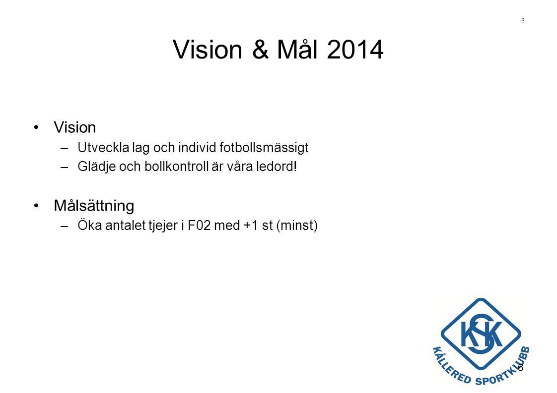 Vision & Mål 2014 Vision Målsättning