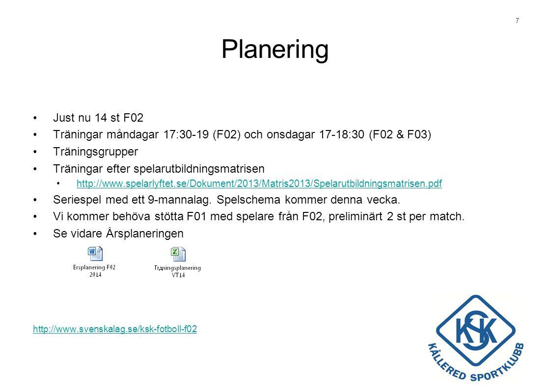 Planering Just nu 14 st F02. Träningar måndagar 17:30-19 (F02) och onsdagar 17-18:30 (F02 & F03) Träningsgrupper.