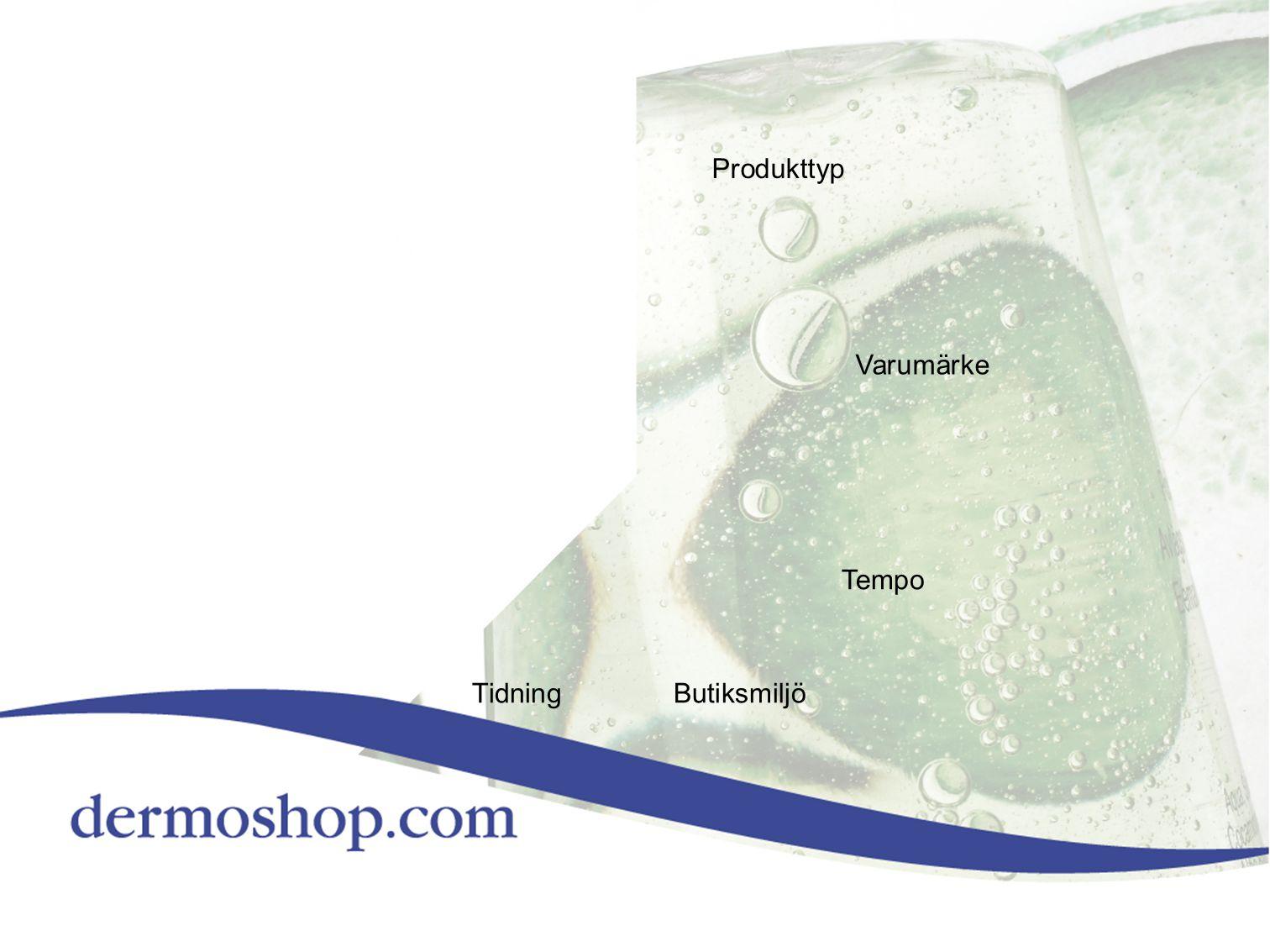 Produkttyp Varumärke Tempo Tidning Butiksmiljö