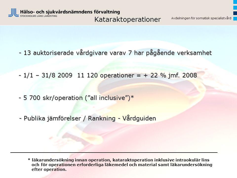 WWW.uppdragsguiden.sll.se/auktorisering Kataraktoperationer