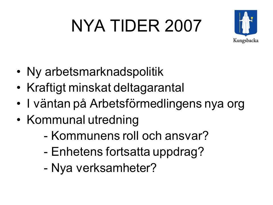 NYA TIDER 2007 Ny arbetsmarknadspolitik Kraftigt minskat deltagarantal
