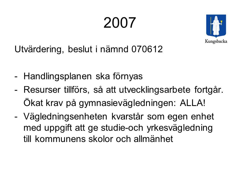 2007 Utvärdering, beslut i nämnd 070612 Handlingsplanen ska förnyas