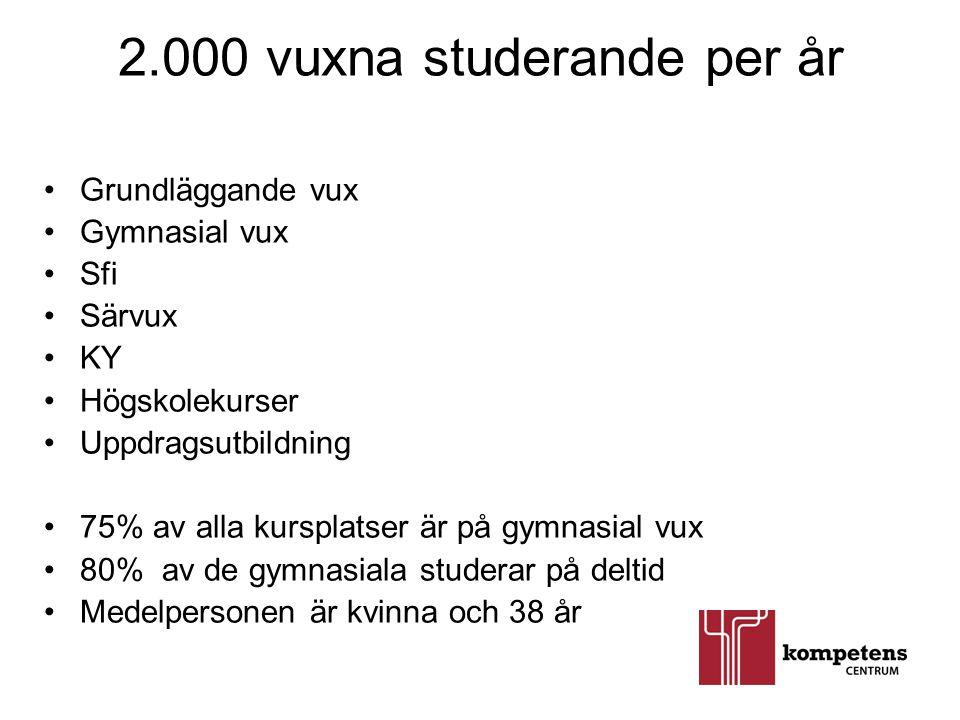 2.000 vuxna studerande per år