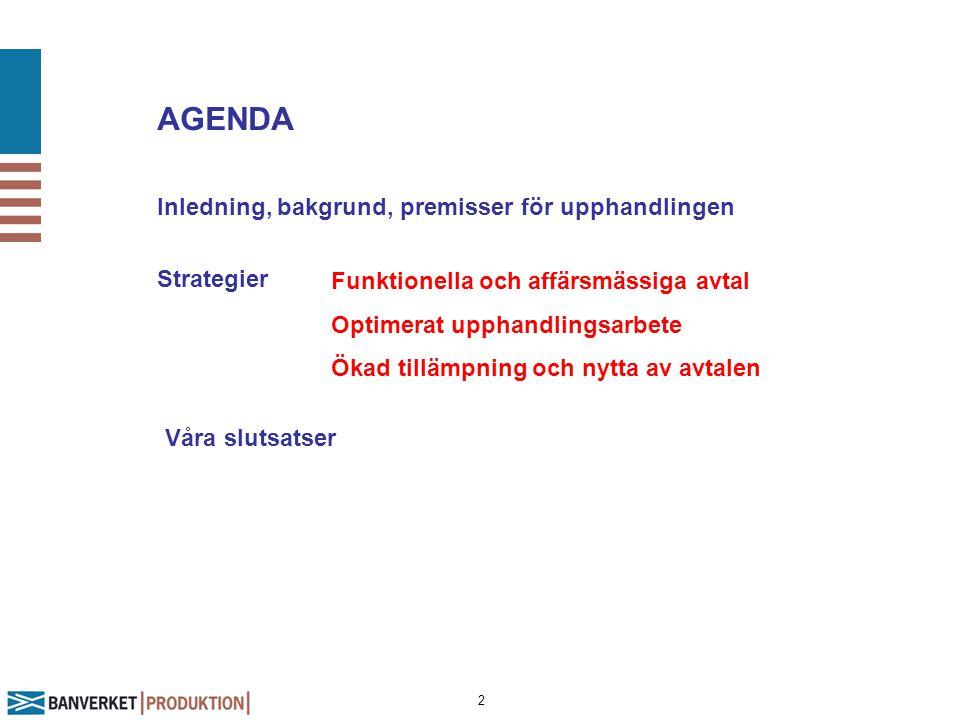 AGENDA Inledning, bakgrund, premisser för upphandlingen Strategier