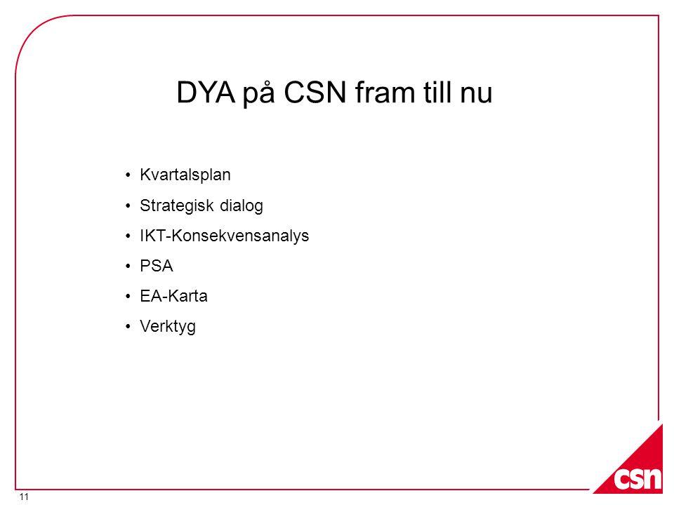 DYA på CSN fram till nu Kvartalsplan Strategisk dialog