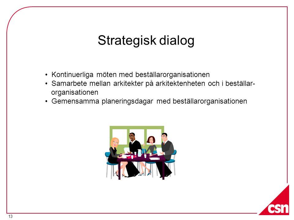 Strategisk dialog Kontinuerliga möten med beställarorganisationen