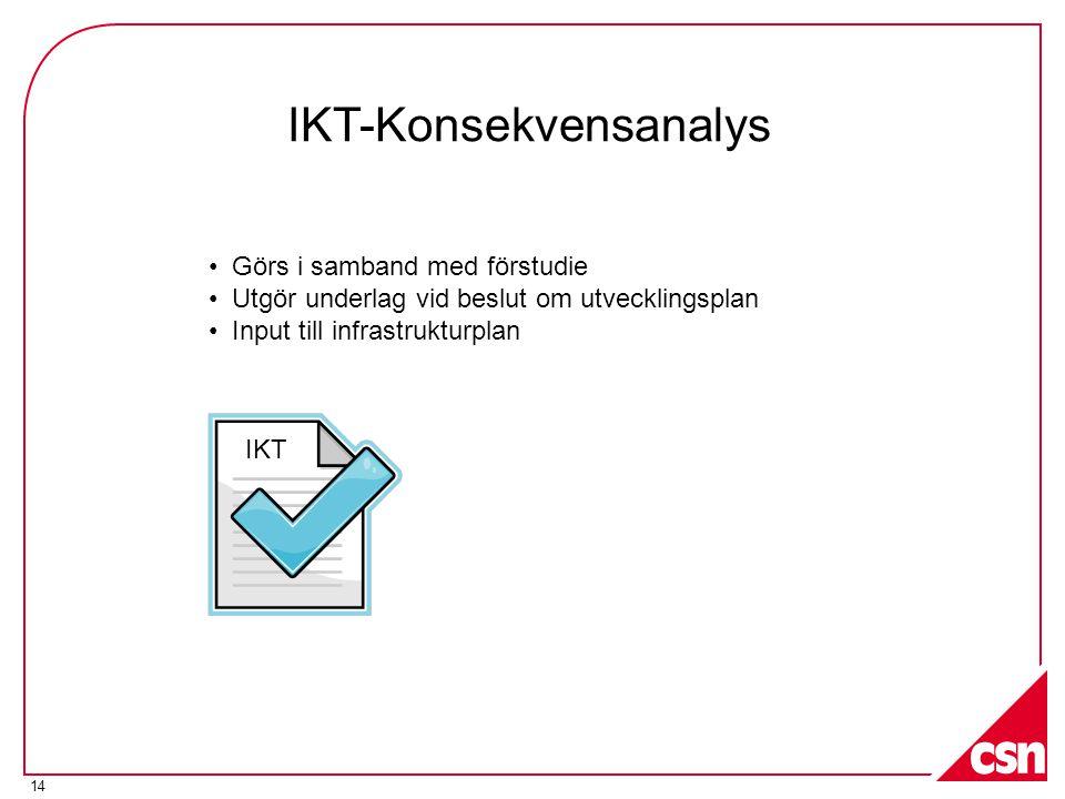 IKT-Konsekvensanalys