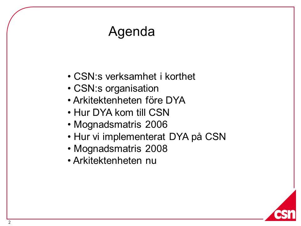 Agenda CSN:s verksamhet i korthet CSN:s organisation