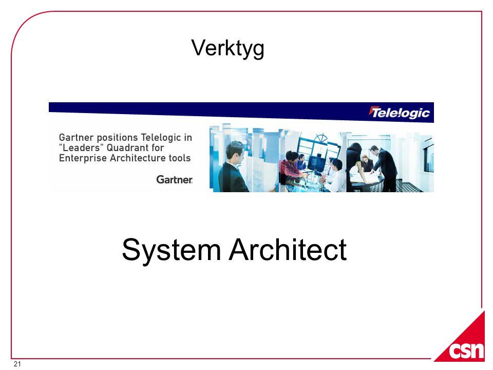 System Architect Verktyg Ambition: Process enligt BPMN