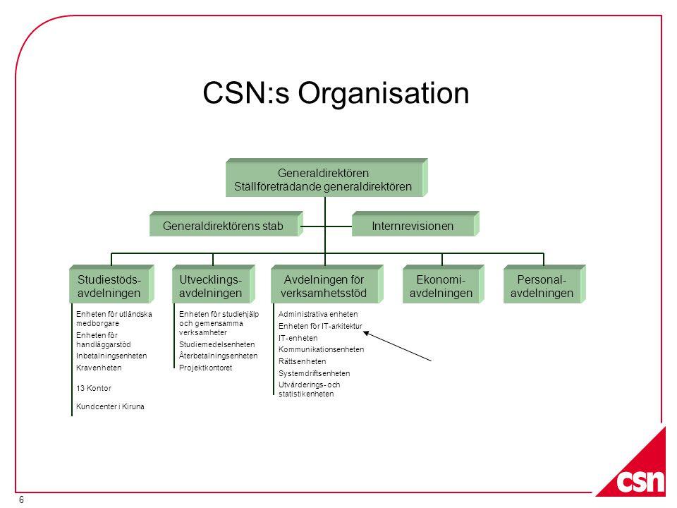 CSN:s Organisation Generaldirektören Ställföreträdande generaldirektören. Generaldirektörens stab.