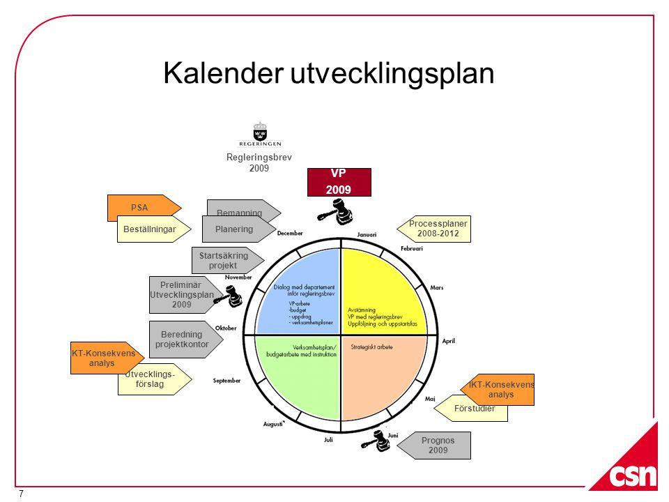 Kalender utvecklingsplan