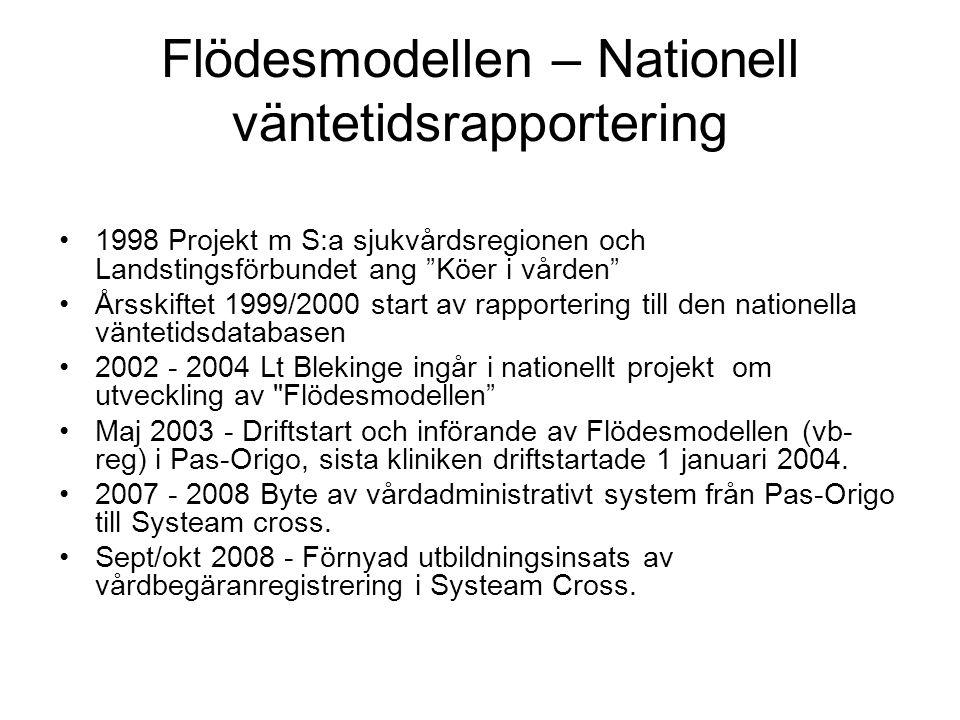 Flödesmodellen – Nationell väntetidsrapportering