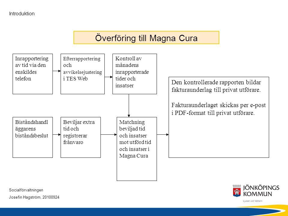 Överföring till Magna Cura