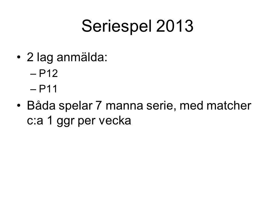 Seriespel 2013 2 lag anmälda: