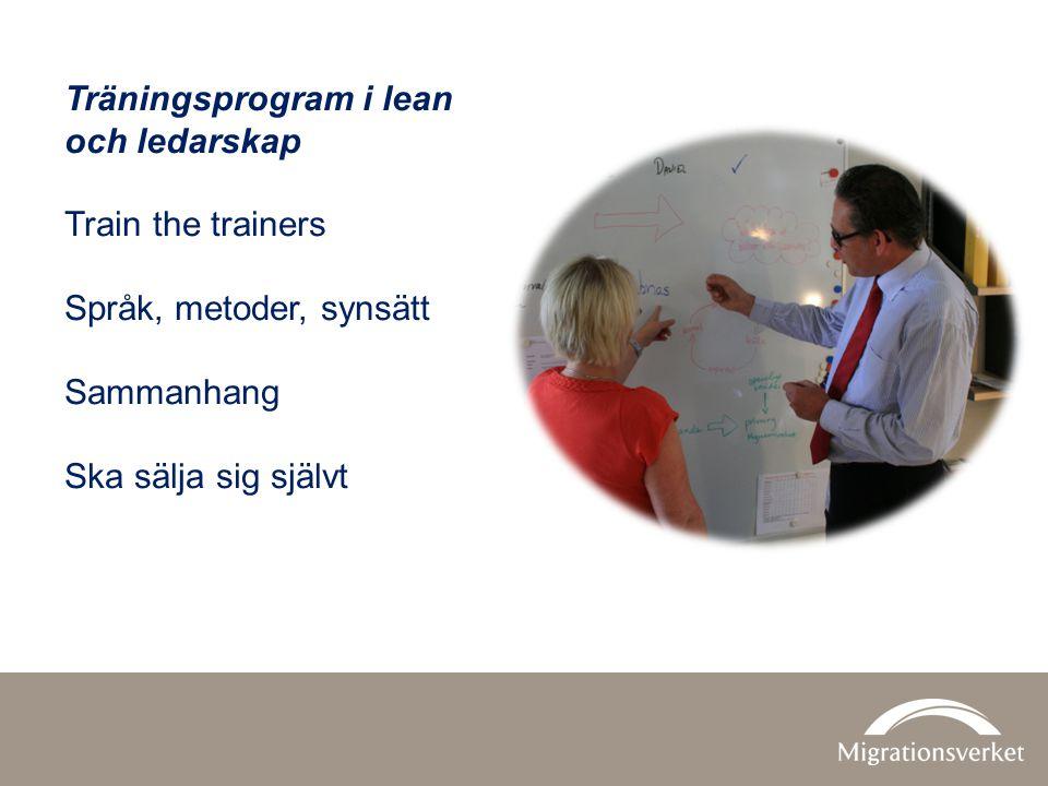 Träningsprogram i lean och ledarskap