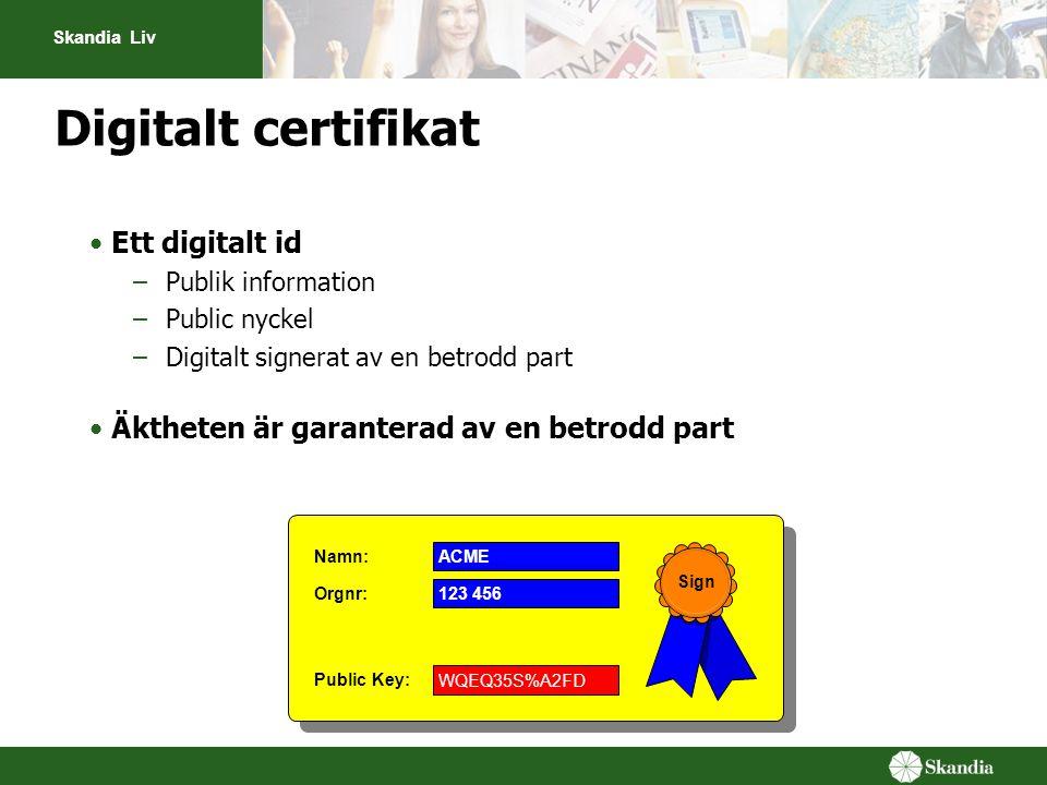 Digitalt certifikat Ett digitalt id