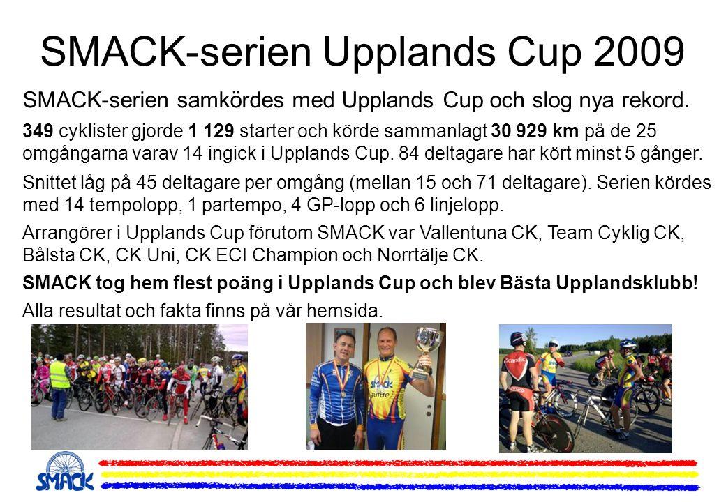 SMACK-serien Upplands Cup 2009