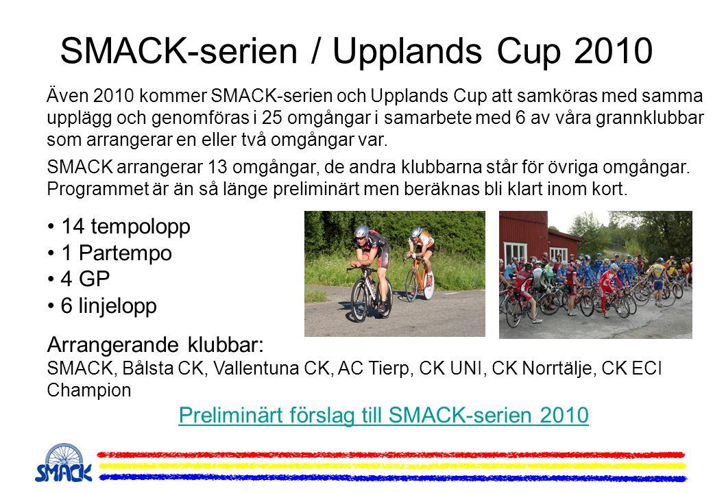 SMACK-serien / Upplands Cup 2010