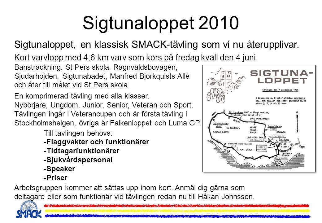 Sigtunaloppet 2010 Sigtunaloppet, en klassisk SMACK-tävling som vi nu återupplivar.
