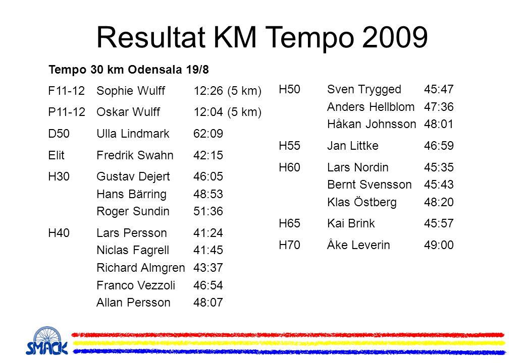 Resultat KM Tempo 2009 Tempo 30 km Odensala 19/8