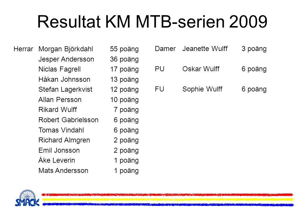 Resultat KM MTB-serien 2009