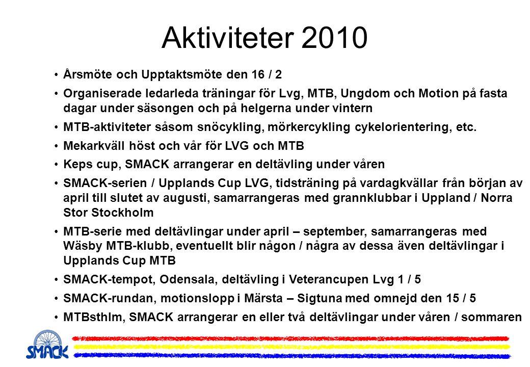 Aktiviteter 2010 Årsmöte och Upptaktsmöte den 16 / 2