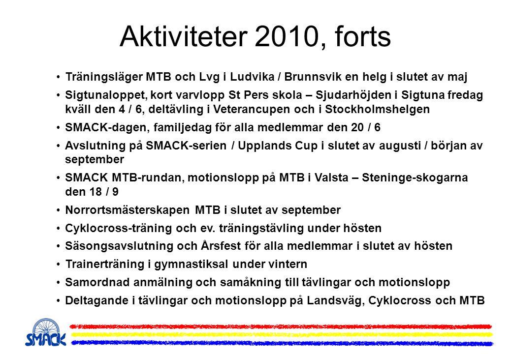Aktiviteter 2010, forts Träningsläger MTB och Lvg i Ludvika / Brunnsvik en helg i slutet av maj.