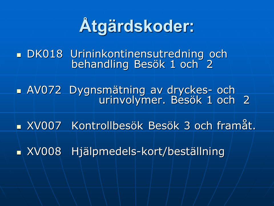 Åtgärdskoder: DK018 Urininkontinensutredning och behandling Besök 1 och 2. AV072 Dygnsmätning av dryckes- och urinvolymer. Besök 1 och 2.