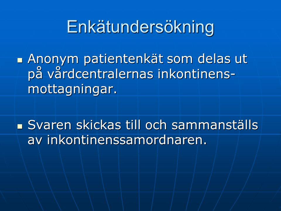 Enkätundersökning Anonym patientenkät som delas ut på vårdcentralernas inkontinens-mottagningar.