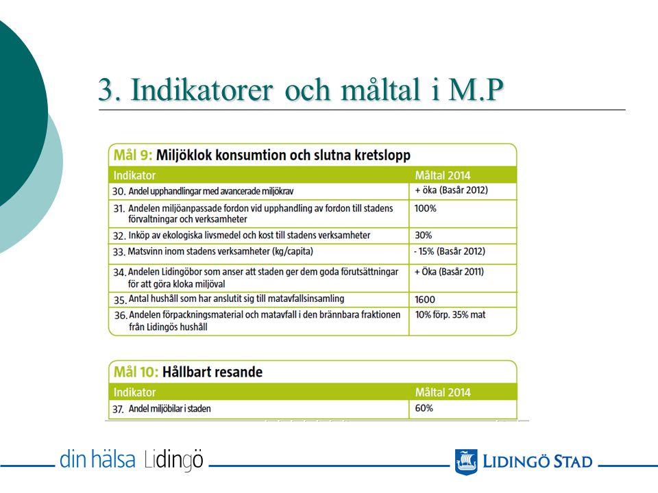 3. Indikatorer och måltal i M.P