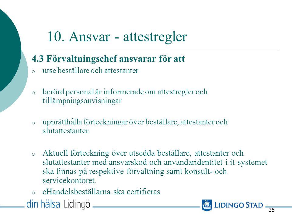 10. Ansvar - attestregler 4.3 Förvaltningschef ansvarar för att