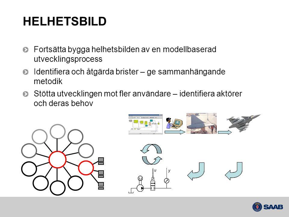 HELHETSBILD Fortsätta bygga helhetsbilden av en modellbaserad utvecklingsprocess. Identifiera och åtgärda brister – ge sammanhängande metodik.