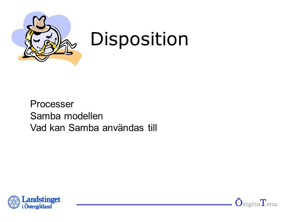Disposition Processer Samba modellen Vad kan Samba användas till