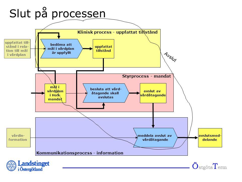 Slut på processen ÖstgötaTerm Avslut