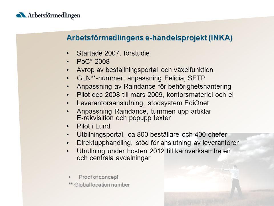 Arbetsförmedlingens e-handelsprojekt (INKA)