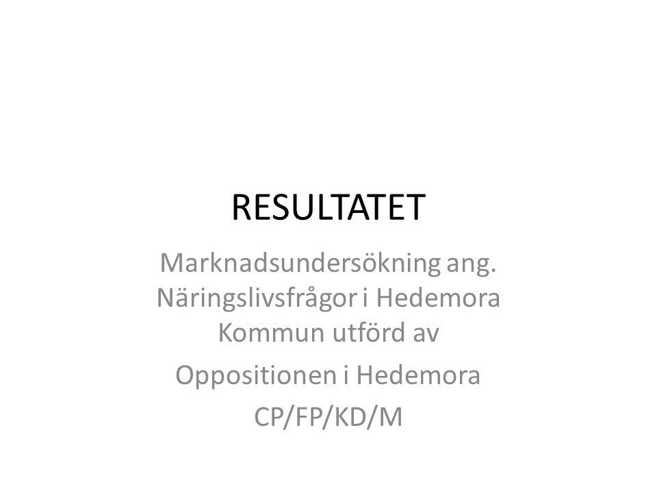 Oppositionen i Hedemora