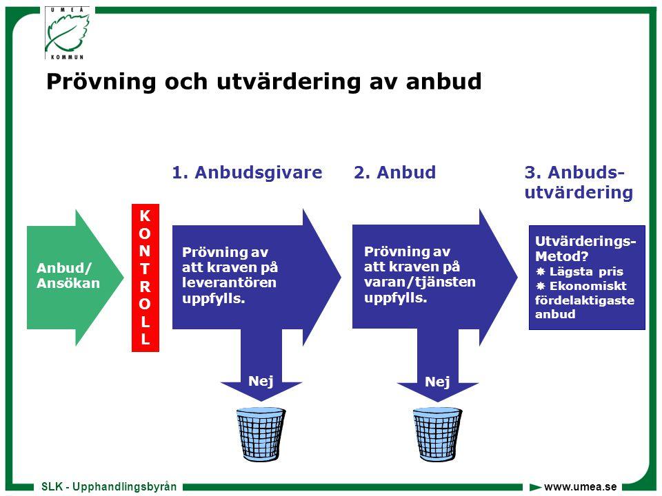 Prövning och utvärdering av anbud