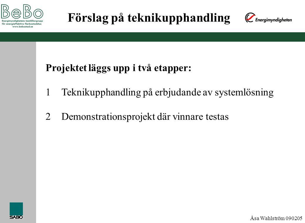 Förslag på teknikupphandling