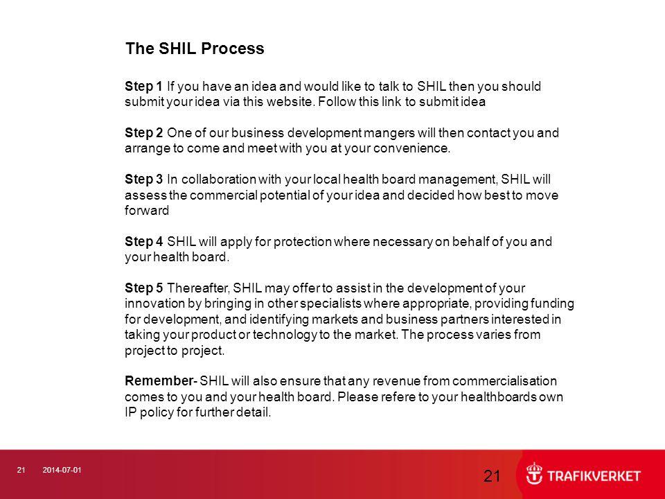 The SHIL Process