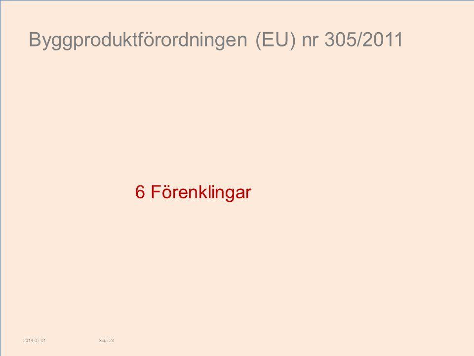 Byggproduktförordningen (EU) nr 305/2011