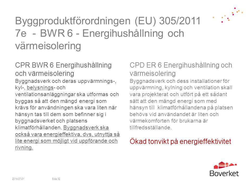 Byggproduktförordningen (EU) 305/2011 7e -