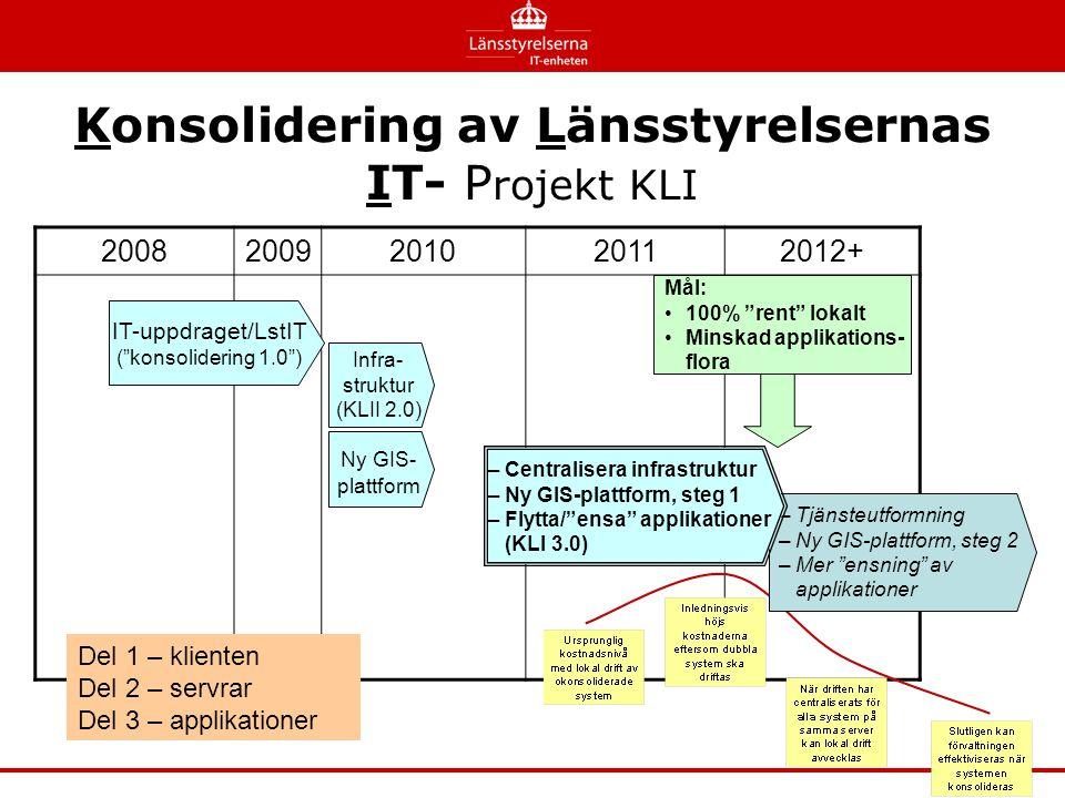 Konsolidering av Länsstyrelsernas IT- Projekt KLI