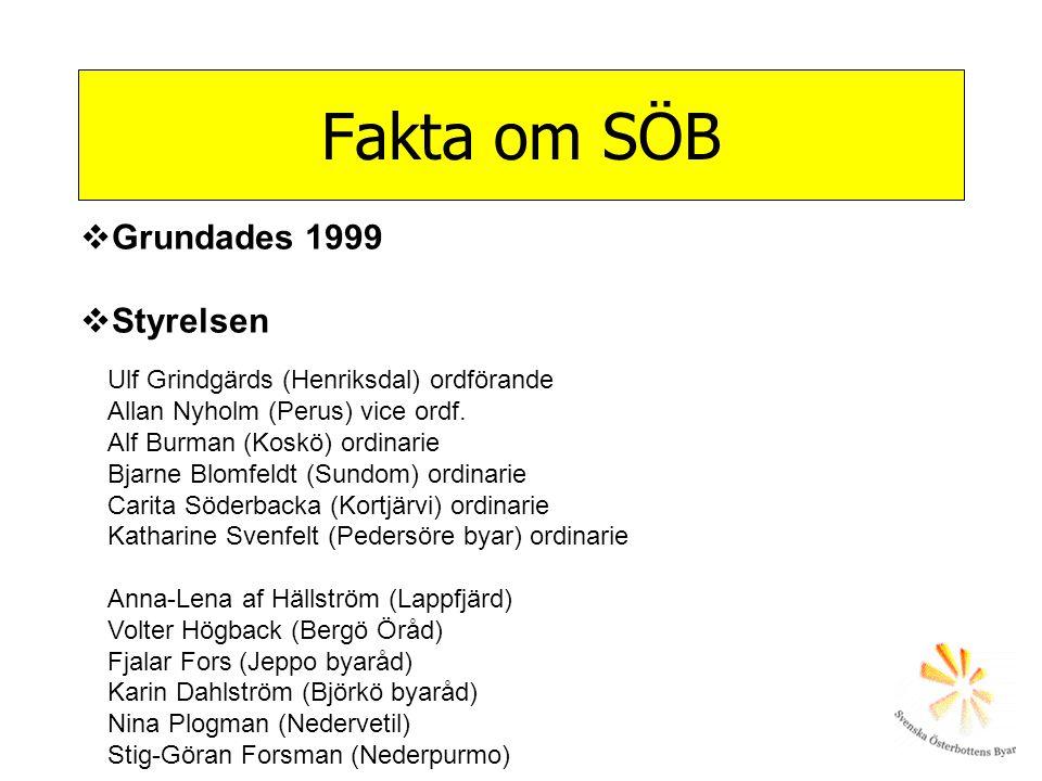 Fakta om SÖB Grundades 1999 Styrelsen