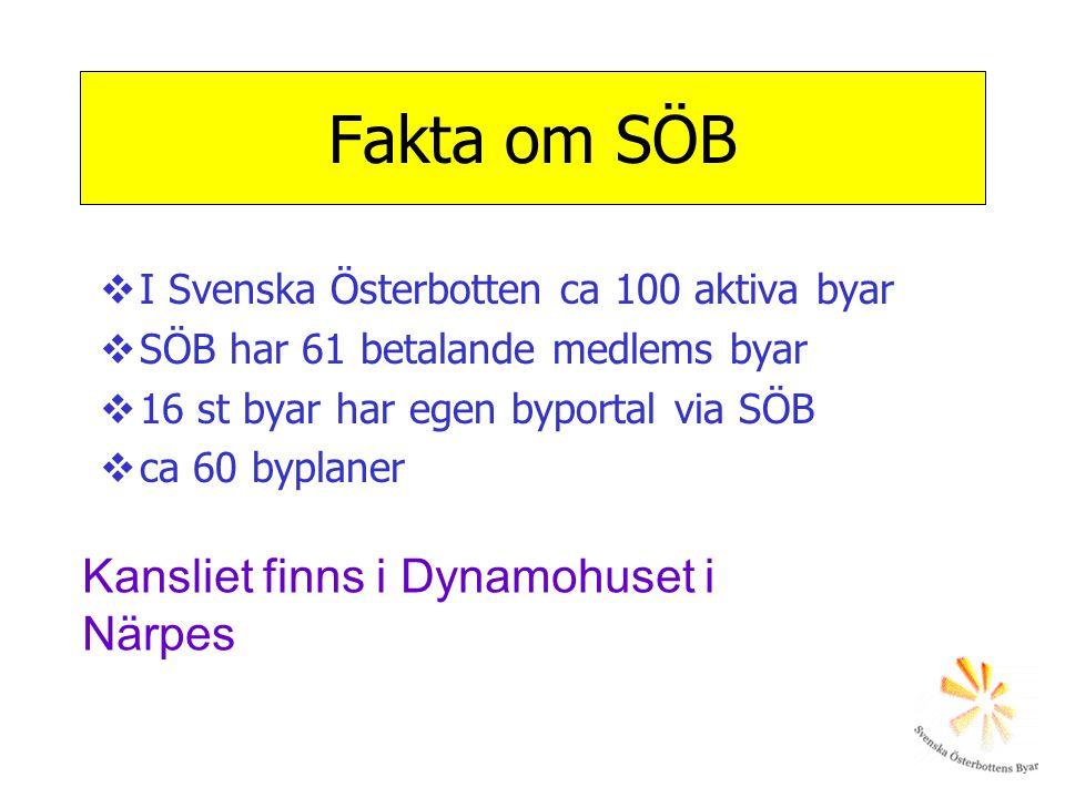 Fakta om SÖB Kansliet finns i Dynamohuset i Närpes