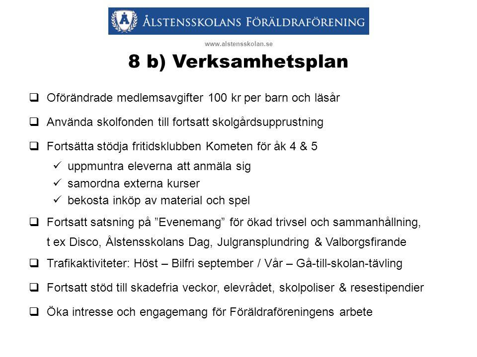 www.alstensskolan.se 8 b) Verksamhetsplan. Oförändrade medlemsavgifter 100 kr per barn och läsår.