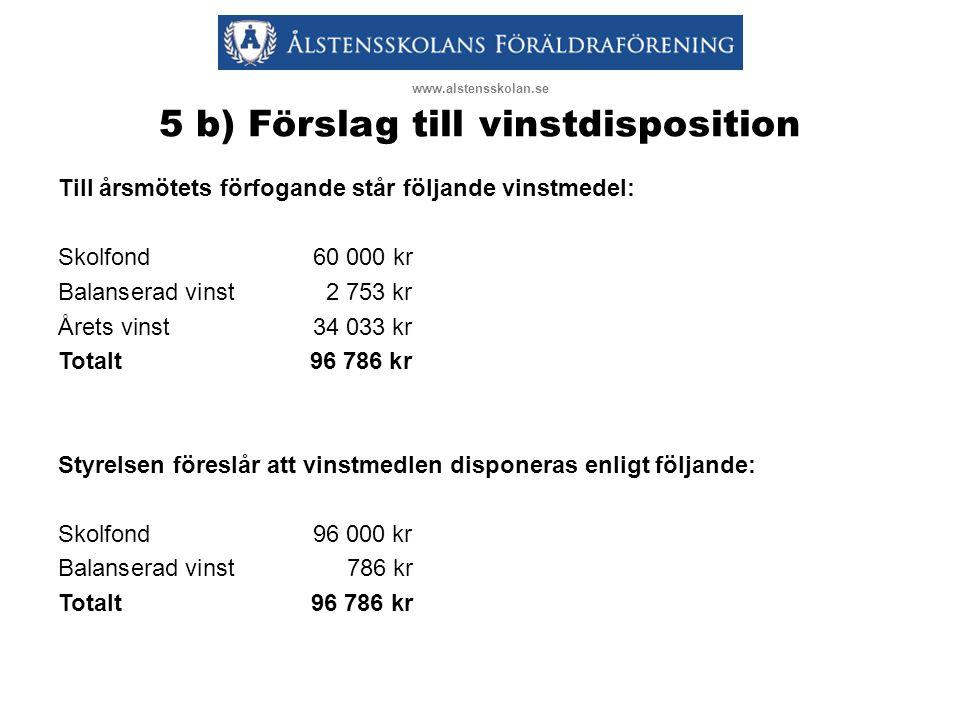 5 b) Förslag till vinstdisposition