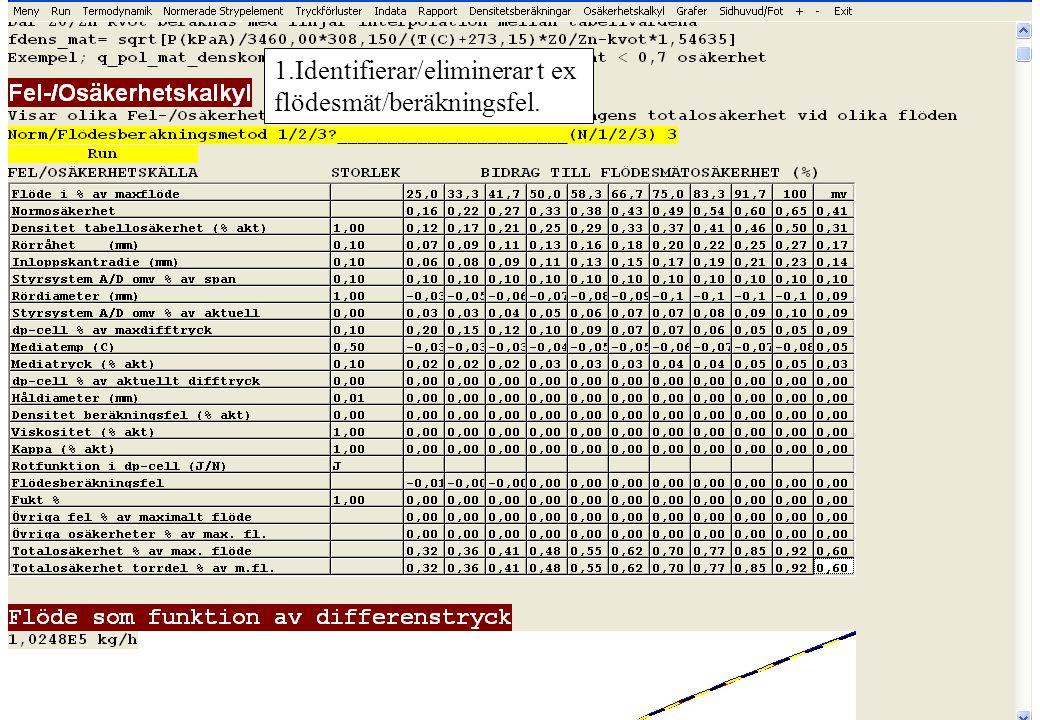 1.Identifierar/eliminerar t ex flödesmät/beräkningsfel.