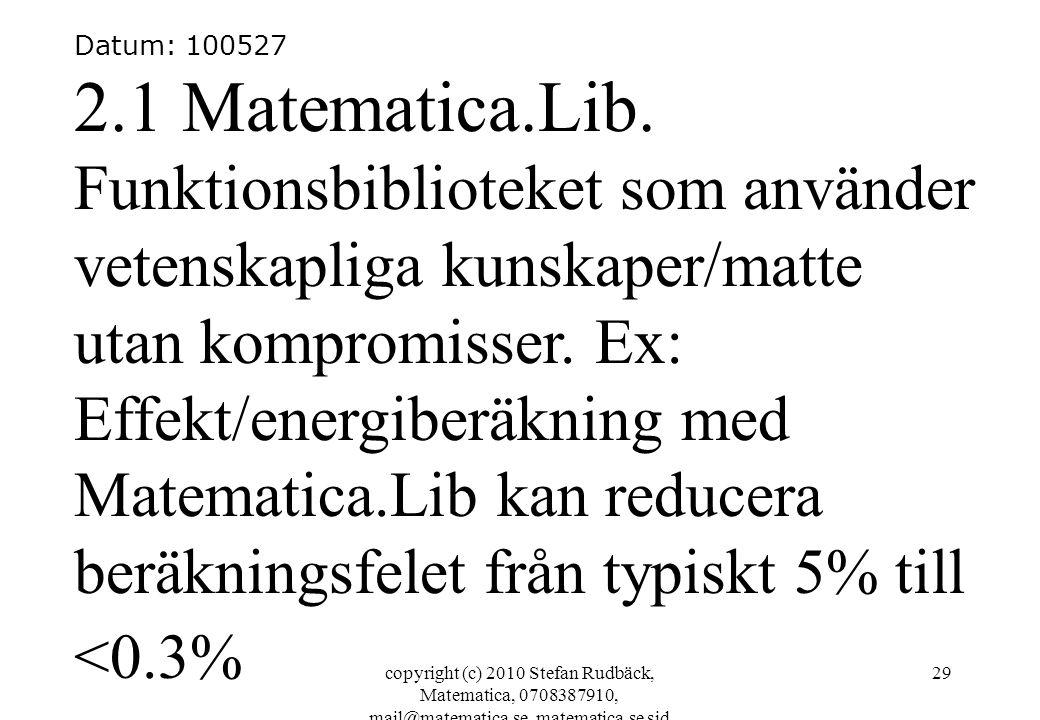 2.1 Matematica.Lib. Funktionsbiblioteket som använder