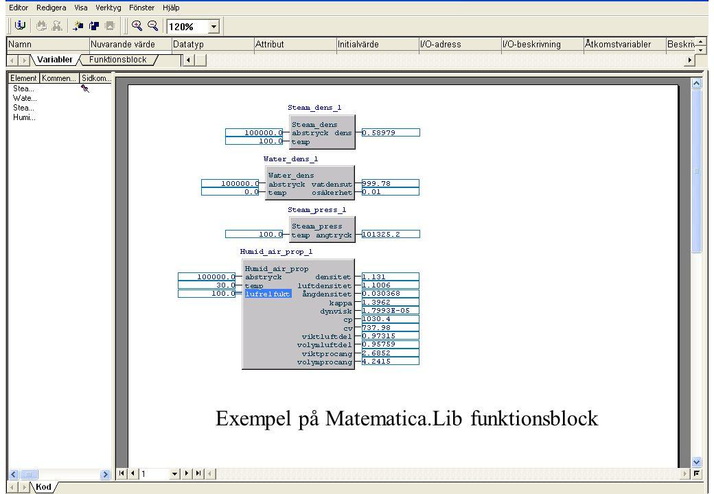Exempel på Matematica.Lib funktionsblock